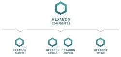 Hexagon Composites Structure