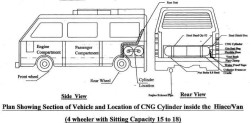 OGRA Approved Drawing for cylinder location in Hiace & Van - Side View