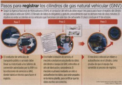 CNG annotation instructions for Bolivian NGV mechanics