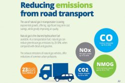 IGU_Reducing emissions from Road Transport (infographic) 2017 Ed Insights