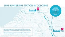 PitPoint proposed LNG bunkerstation Cologne