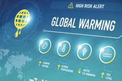 NGVAmerica Report Image - Global Warming