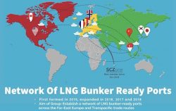 Network of LNG Bunkering Ports - Singapore MPA infographic