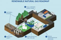 Clean Energy Fuels Redeem Diagram