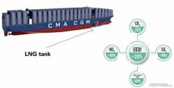 CMA CGM Containership Design with Emissions