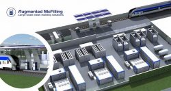 McPhy Augmented McFilling Hydrogen Station